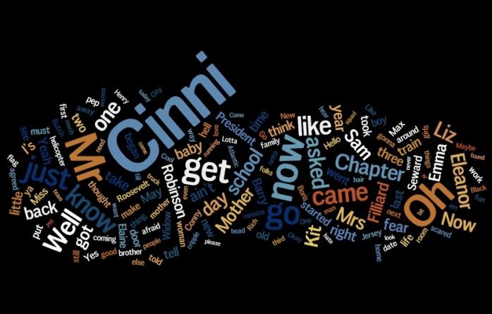 AAAA Wordle