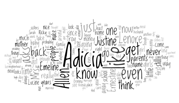 Adicia's Wordle