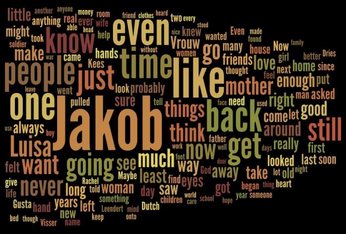 Jakob's Final Wordle