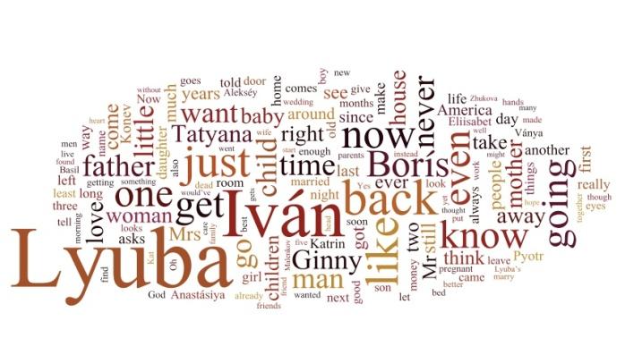 Swan Wordle