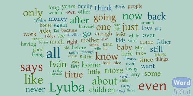 The 12th Time Wordle