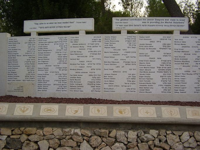 1024px-List_of_Fallen_Mahal_Soldiers_in_Mahal_Memorial_in_Israel