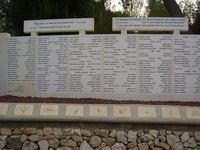 1024px-List_of_Fallen_Mahal_Soldiers_in_Mahal_Memorial_in_Israel